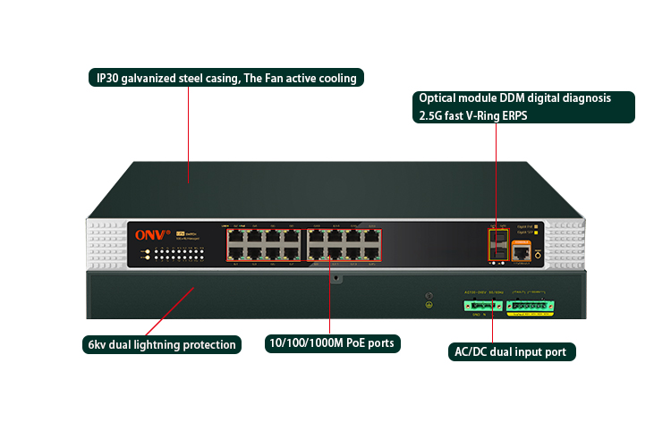 industrial PoE switch,18-port managed industrial PoE switch, industrial switch