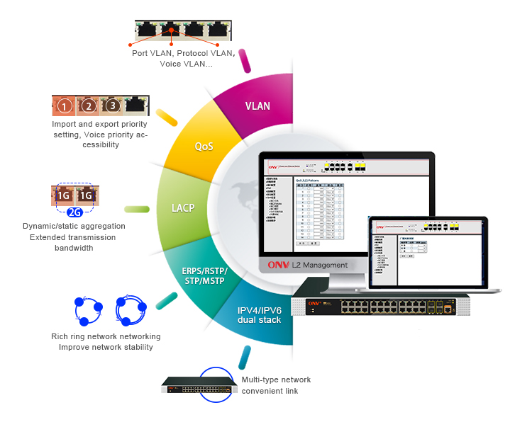 26-port gigabit industrial PoE switch, industrial PoE switch, industrial switch
