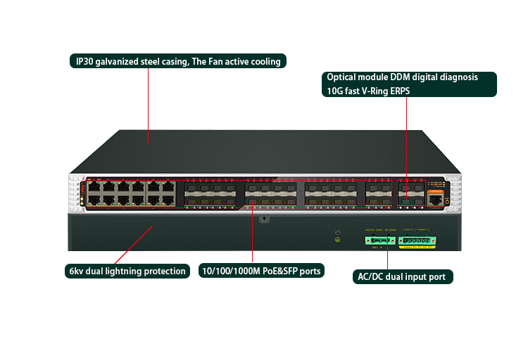44-port managed industrial PoE switch, industrial PoE switch, industrial switch