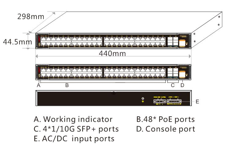 52-port 10G industrial PoE switch, industrial PoE switch, industrial switch