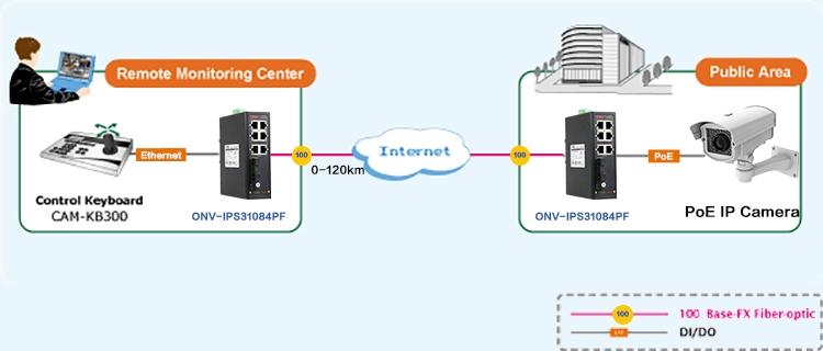 10-port industrial PoE fiber switch,industrial PoE switch, industrial switch,