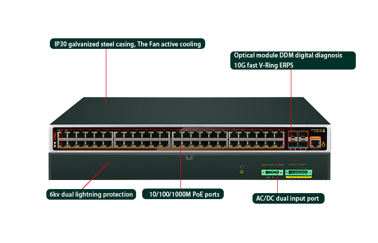 52-port managed industrial PoE switch, industrial PoE switch, industrial switch