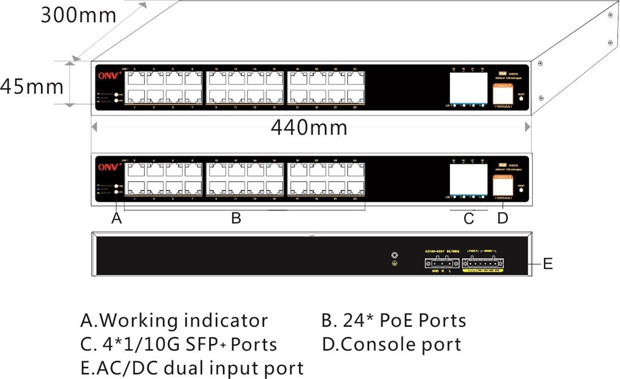 28-port 10G uplink L3 managed industrial PoE switch,managed industrial switch
