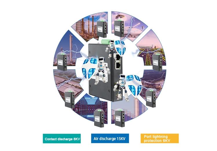 3-port gigabit industrial PoE switch,industrial PoE switches,industrial switch