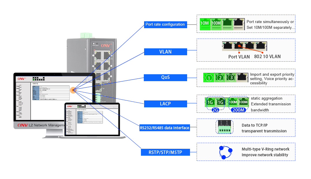 10-port managed industrial PoE data switch, industrial PoE switch