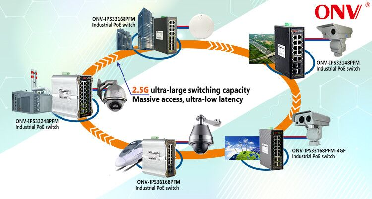 14-port gigabit managed industrial PoE switch ,industrial PoE switch